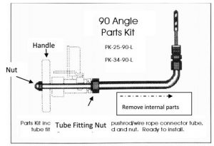 90 Degree Rod-Out Tooll Parts Kit