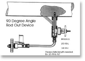 90 Degree Angle Rod-Out Device