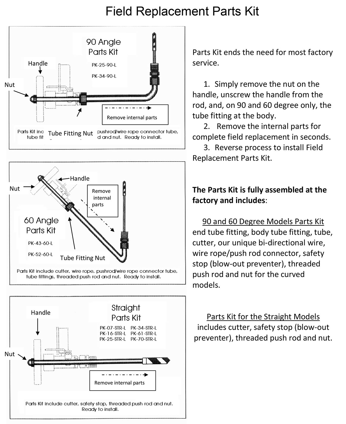 Field-Replacement-Parts-Kit-instructions • A & W Devices
