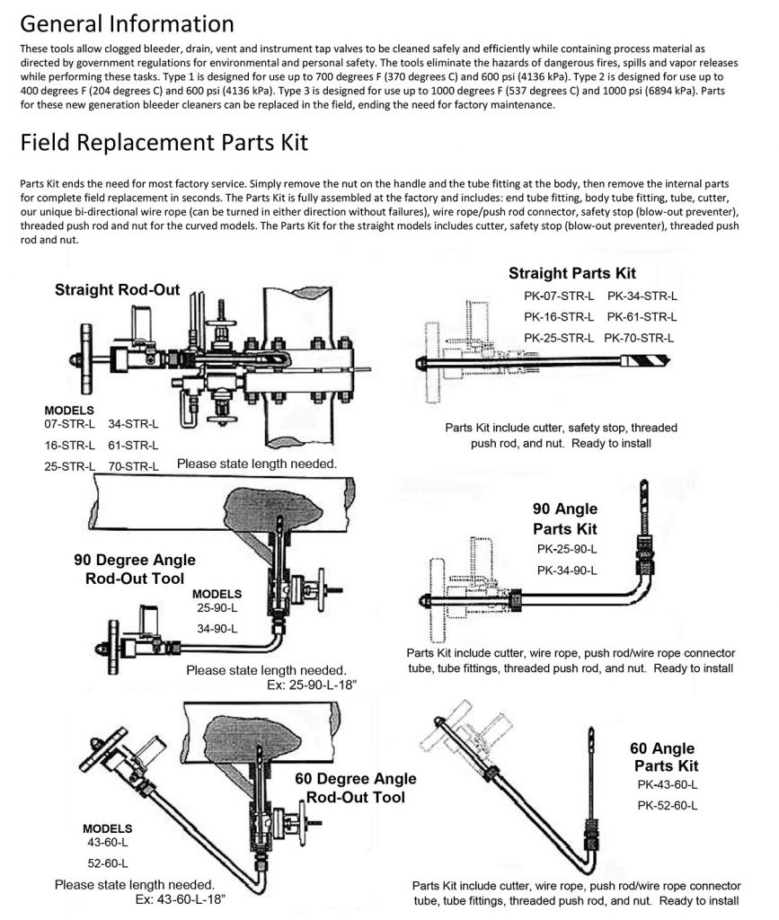 Rod Out Tools - General Information
